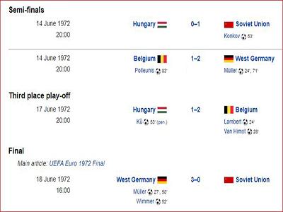 Timnas Belgia EURO 2020